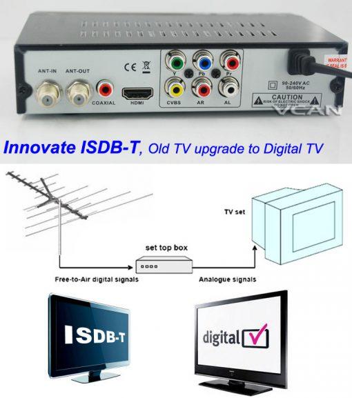 VCAN1047 Home ISDB-T Digital TV Receiver TV Plus black box MPEG4 HDMI USB PVR Remote 3