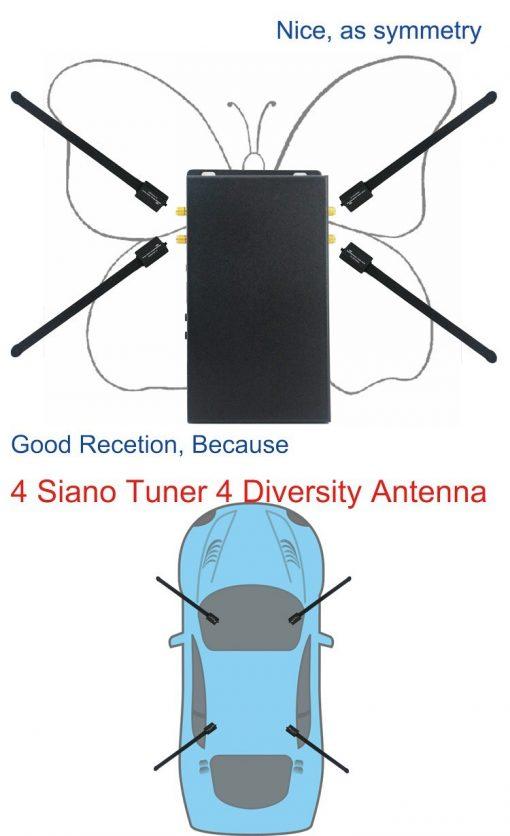 DVB-T240 4 x 4 Siano Tuner Diversity Antenna Car dvb-t2 digital receiver 1