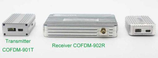 cofdm transmitter wireless video modulator 3