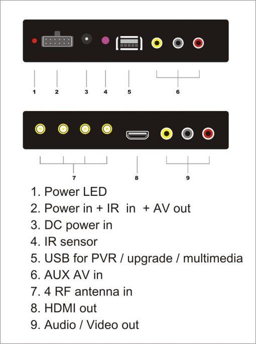 Car DVB-T2 TV Receiver 4 Tuner 4 Antenna USB HDMI HDTV Russia High Speed 7