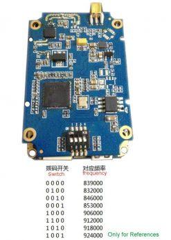 cofdm transmitter wireless video modulator 17