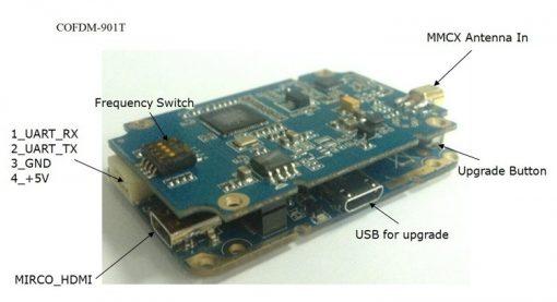 cofdm transmitter wireless video modulator 10