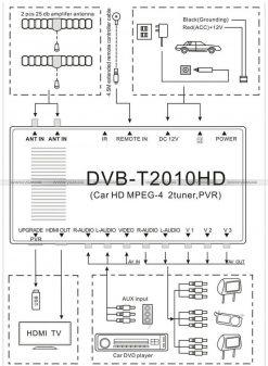 Car DVB-T Receiver MPEG4 H.264 2 tuner 2 diversity antenna Booster Recorder DVBT 20