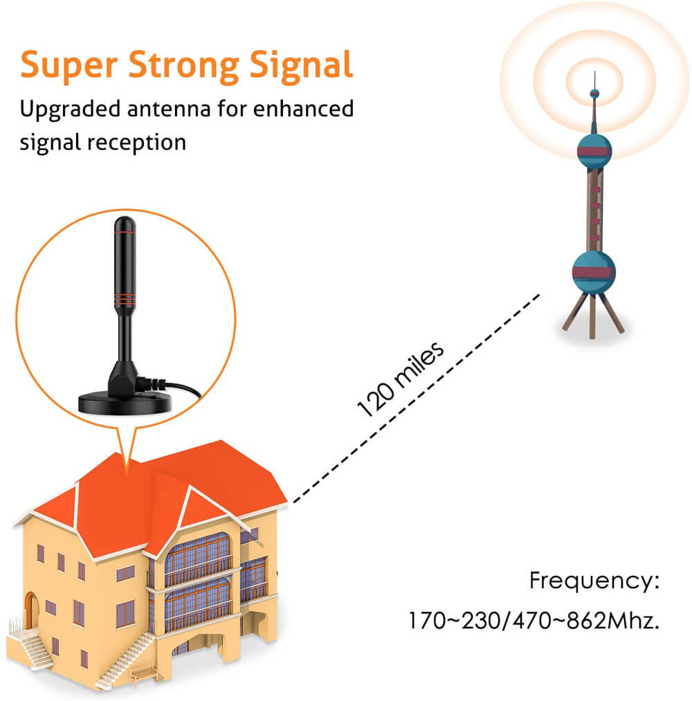 Indoor Portable Digital TV Antenna, 30 dB High Gain Indoor TV Antenna-Antenna Mast for DTT / DTMB, DVB-T, ATSC, DMB-T USB Receiver, Portable with Stable Magnetic Base 10
