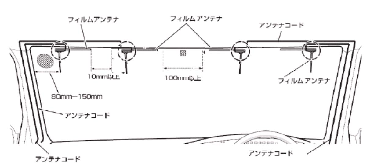ISDB-T Antenna Digital TV film aerial MCX SMA IEC F connector ANT-301 11