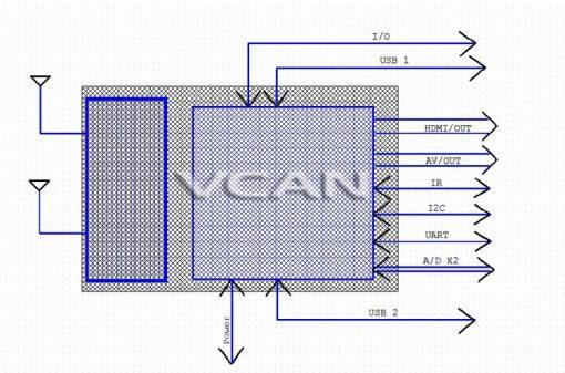 DVB-T2 TV module DVB-T H.264 MPEG4 2 tuner diversity 1