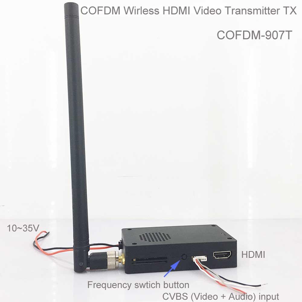 OFDM Wireless Video Transmitter