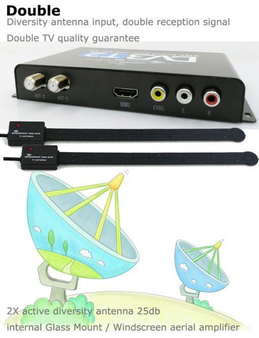 Car DVB-T2 H265 HEVC Codec Digital TV Receiver Auto Mobile Germany Standard 2 antenna H264 HD for all dvb country 5