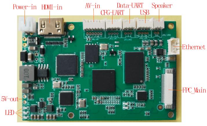 Encode Board for COFDM Wireless Video Transmitter 1