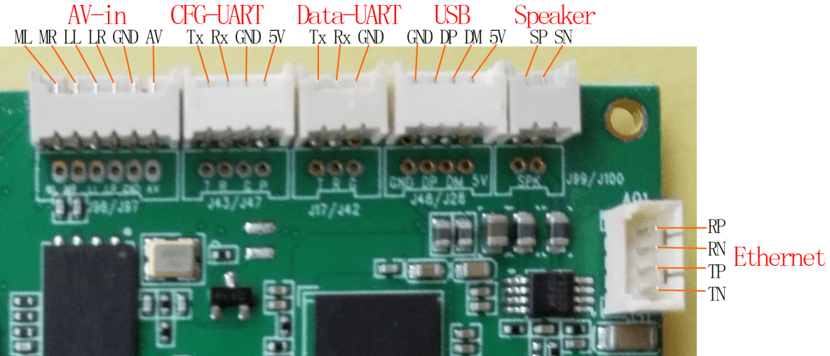 Encode Board for COFDM Wireless Video Transmitter 4