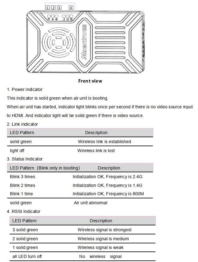 7KM wireless Video Data RC Transmission System long range low latency HDMI SDI 15km OFDM Vcan1643 5