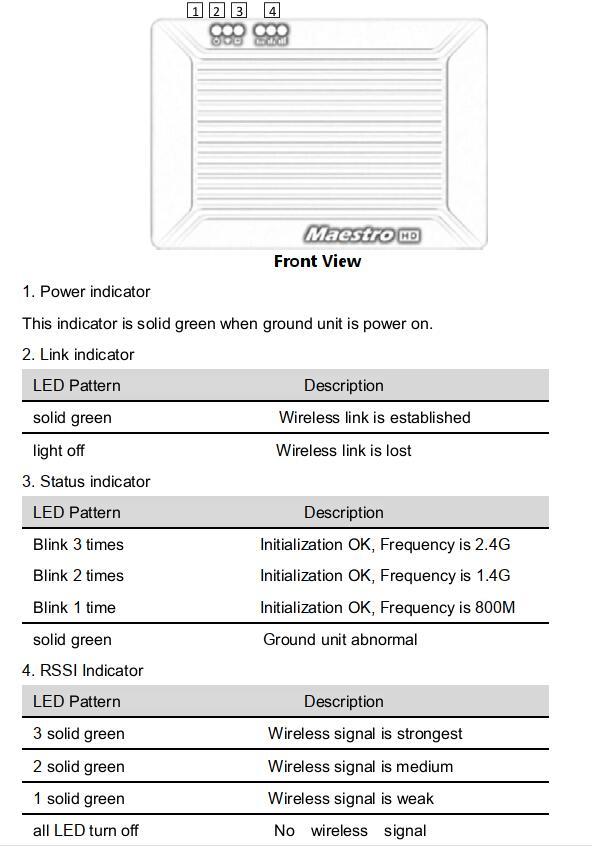 7KM wireless Video Data RC Transmission System long range low latency HDMI SDI 15km OFDM Vcan1643 7