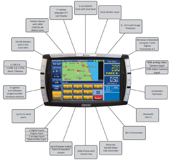 mobile data terminal android taxi dispatch fleet tracking system mdt tablet software services 4