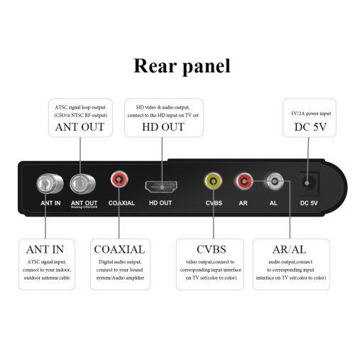 ATSC T terrestrial digital HD TV receiver work at USA Canada Mexico Korea tuner ATSC-T atsc t standard 2