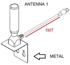 Metal Digital TV Antenna for Bus fix install ISDB-T DVB-T2 ATSC IEC MCX SMA F type Vcan1178 6