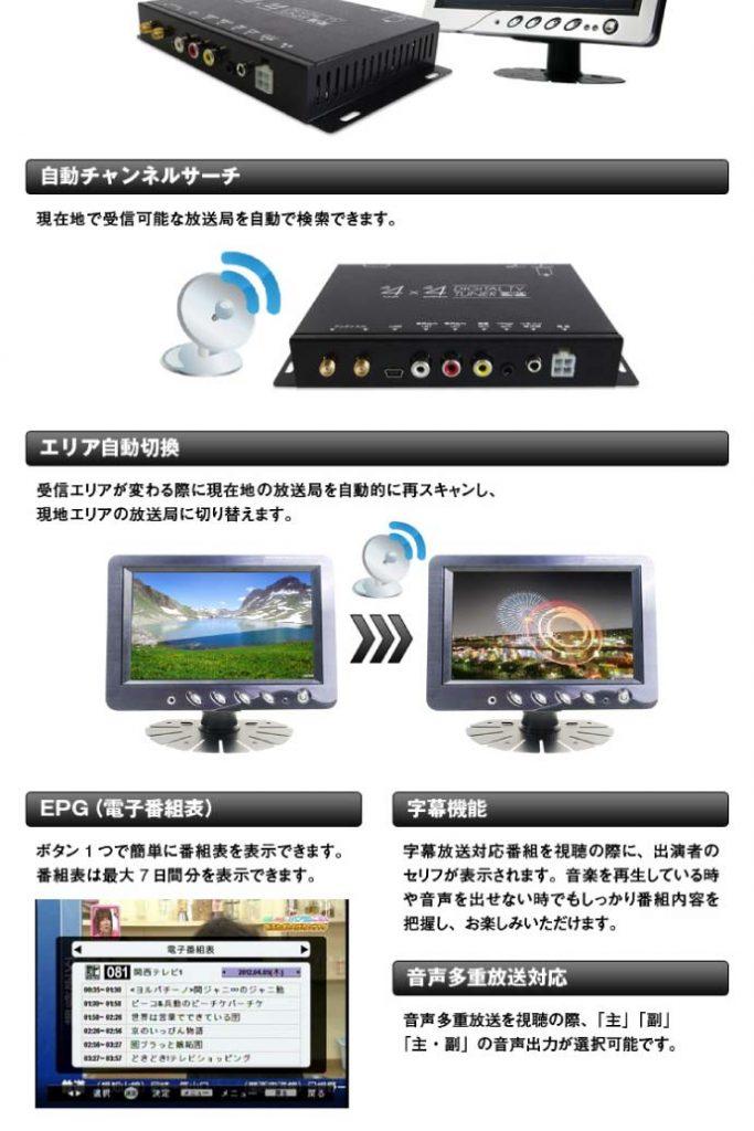 4x4 terrestrial digital tuner FT44F 4×4地デジチューナー 4