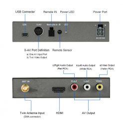 single antenna Car ISDB-T Digital TV Box HD fullSeg Receiver Mobile Digital TV Receiver for Brazil Chile Peru 9